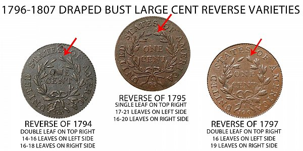 1797 Draped Bust Large Cent  - Reverse of 1795 vs Reverse of 1797 - Difference and Comparison
