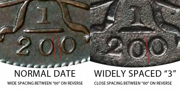 Reverse of 1803 Normal Date vs Widely Spaced 3 Draped Bust Half Cent - Difference and Comparison