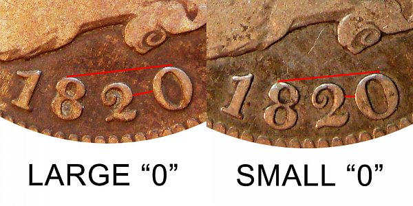 1820 Capped Bust Quarter - Small 0 vs Large 0 - Difference and Comparison