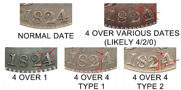 1824 normal date vs 1824/2/0 vs 1824/1 vs 1824/4 Varieties - Capped Bust Half Dollar - Difference and Comparison