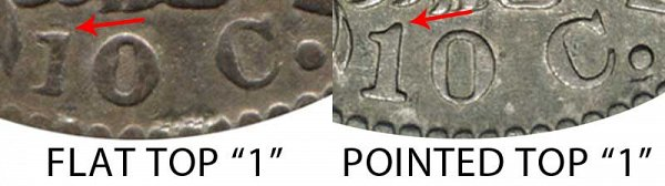 1824 Flat Top 1 vs Pointed Top 1 Capped Bust Dime - Difference and Comparison