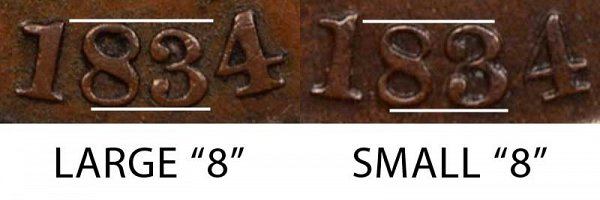 "1834 Large ""8"" vs Small ""8"" Coronet Head Large Cent - Difference and Comparison"