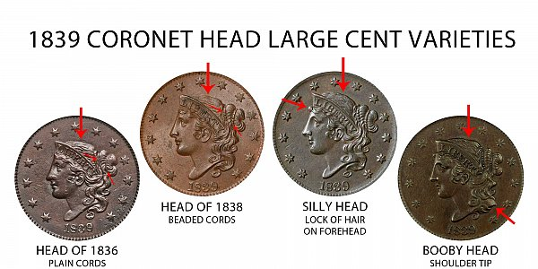 1839 Large Cent - Silly Head Vs Booby Head Vs Head of 1838 Vs Head of 1836 - Difference and Comparison