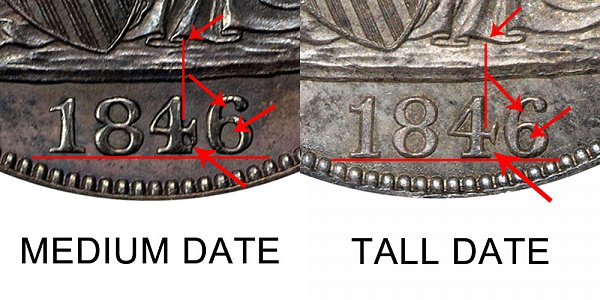 1846 O Medium Date vs Tall Date Seated Liberty Half Dollar - Difference and Comparison