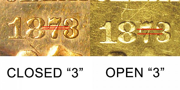 1873 Open 3 vs Closed 3 Liberty Head $3 Indian Princess Head Gold Coin - Difference and Comparison