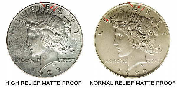 1922 Obverse - High Relief vs Low Relief Peace Dollar - Difference and Comparison