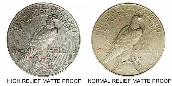 1922 Reverse - High Relief vs Low Relief Peace Dollar - Difference and Comparison