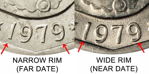 1979 Narrow Rim vs Wide Rim Susan B Anthony Dollar - Difference and Comparison