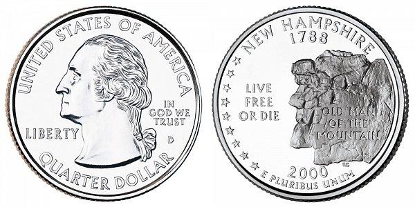 2000 D New Hampshire State Quarter