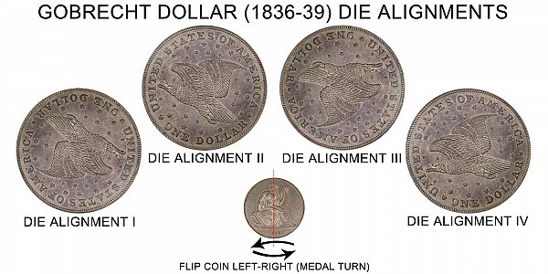 1839 Gobrecht Dollar Die Alignments and Varieties - Difference and Comparison