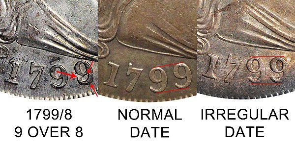 1799 Draped Bust Silver Dollar Varieties - Difference and Comparison