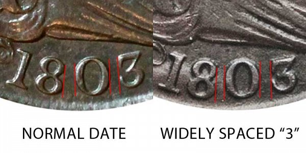 Obverse of 1803 Normal Date vs Widely Spaced 3 Draped Bust Half Cent - Difference and Comparison