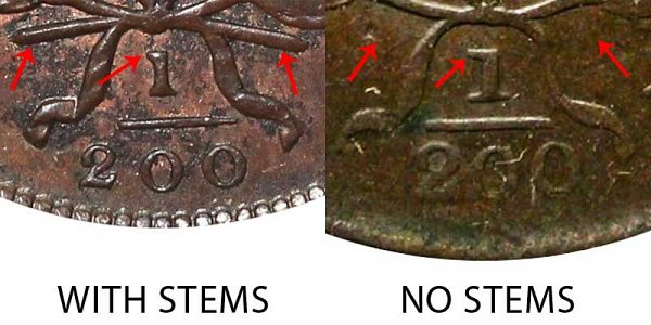 1806 With Stems vs No Stems (Stemless) Draped Bust Half Cent - Difference and Comparison