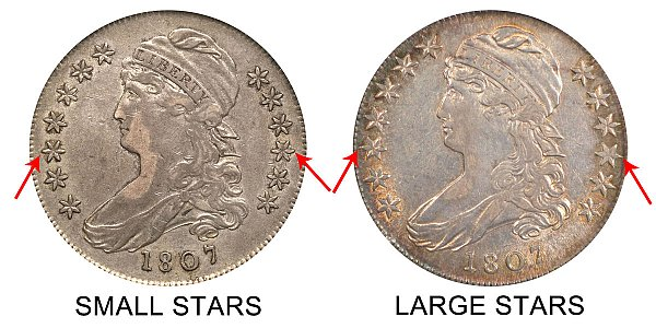 1807 Small Stars vs Large Stars Capped Bust Half Dollar - Difference and Comparison
