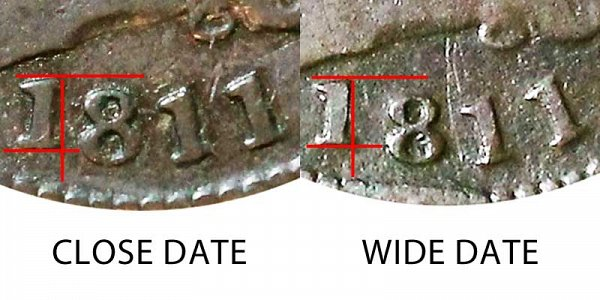 1811 Close Date vs Wide Date Classic Head Half Cent - Difference and Comparison