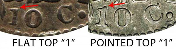 1827 Flat Top 1 vs Pointed Top 1 Capped Bust Dime - Difference and Comparison