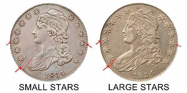 1834 Small Stars vs Large Stars Capped Bust Half Dollar - Difference and Comparison
