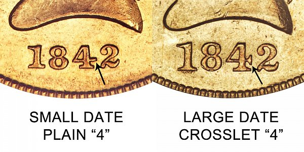 1842 Small Date vs Large Date (Plain 4 vs Crosslet 4) - $10 Liberty Head Gold Eagle - Difference and Comparison