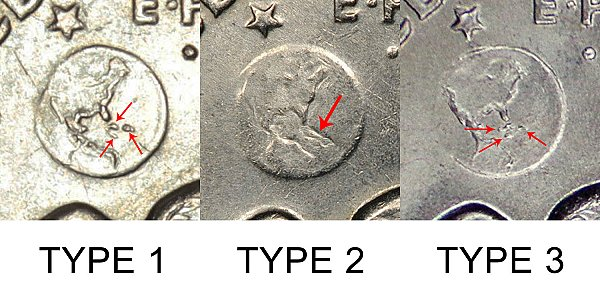 1972 Type 1 vs Type 2 vs Type 3 Eisenhower Ike Dollar - Difference and Comparison
