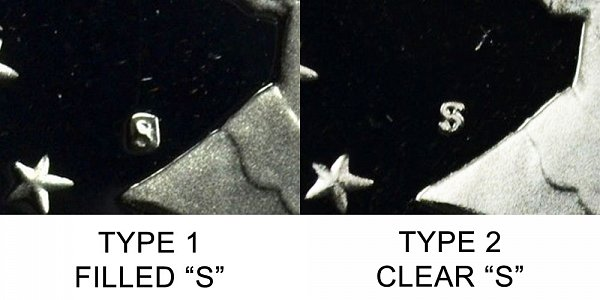 1979 S Susan B Anthony Dollar - Type 1 Filled S vs Type 2 Clear S - Difference and Comparison