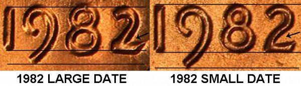 1982 Large Date vs Small Date - Difference and Comparison