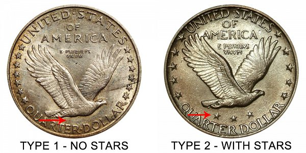Type 1 vs Type 2 Reverse - Standing Liberty Quarter - Difference and Comparison